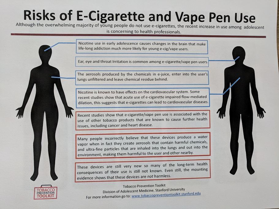 risks of vaping 1